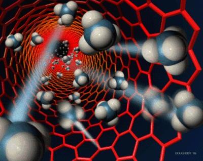 Career as Nanotechnology