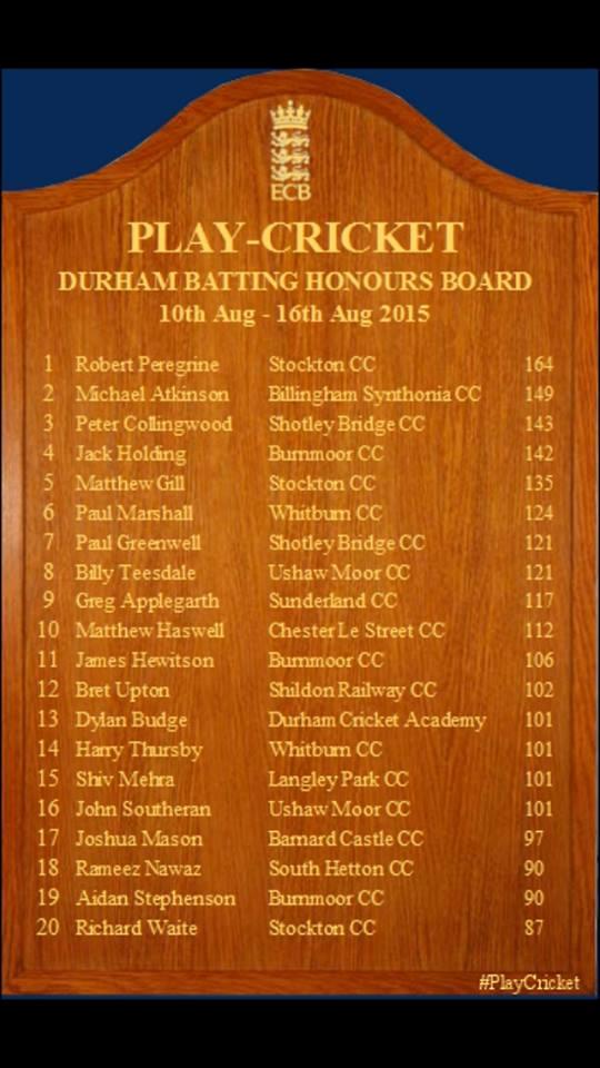 Durham Batting Honours Board