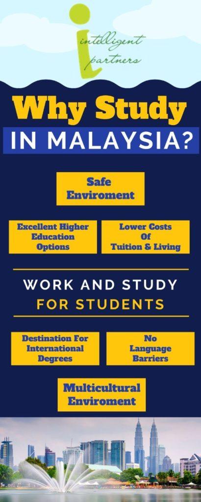 Study Abroad malaysia
